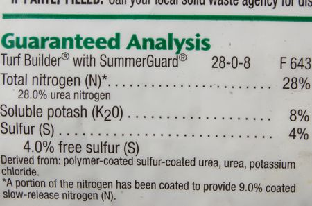 What Do The Letters Npk Mean In A Fertilizer
