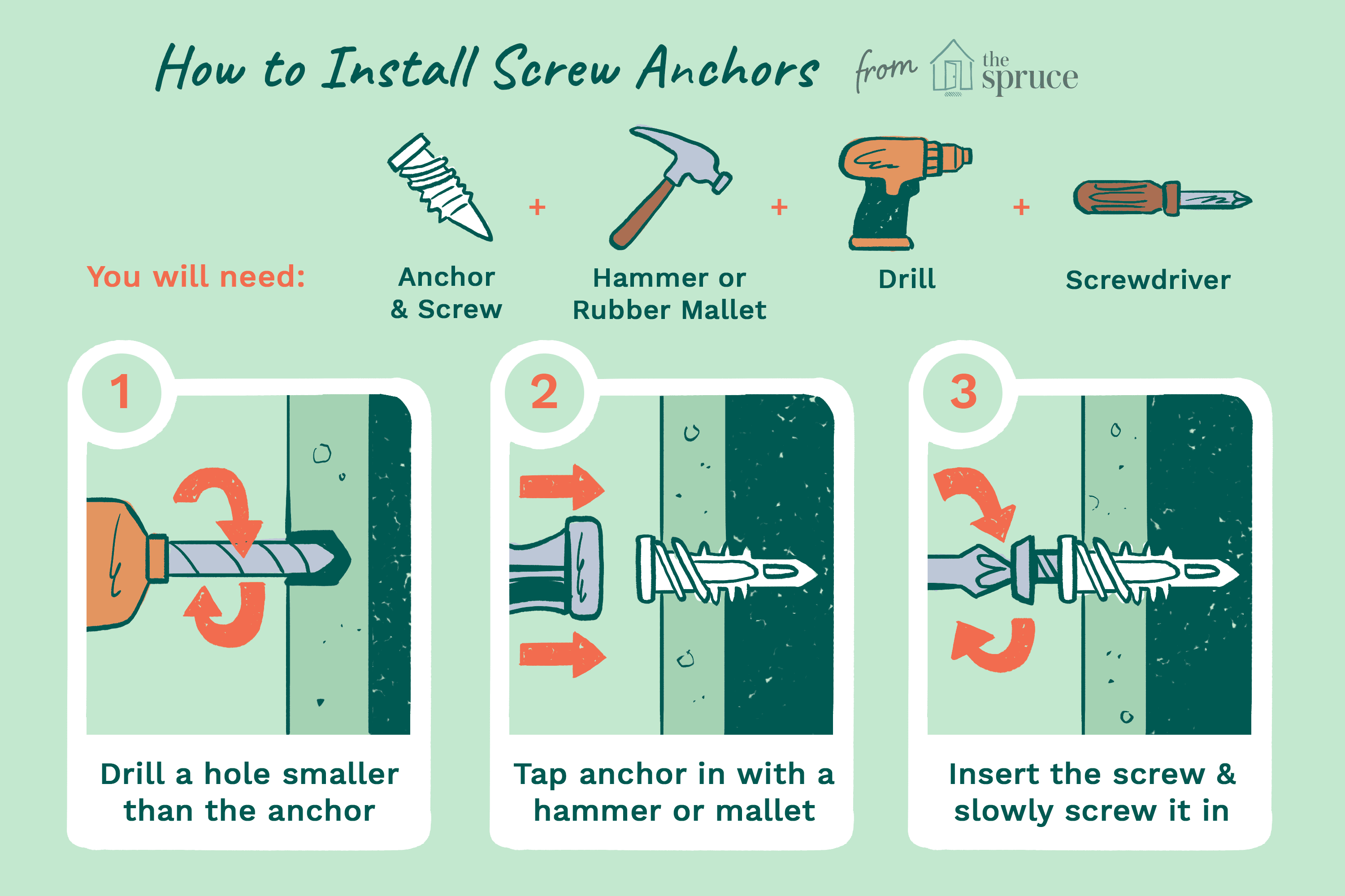 How to Use and Remove Wall Anchor Screws