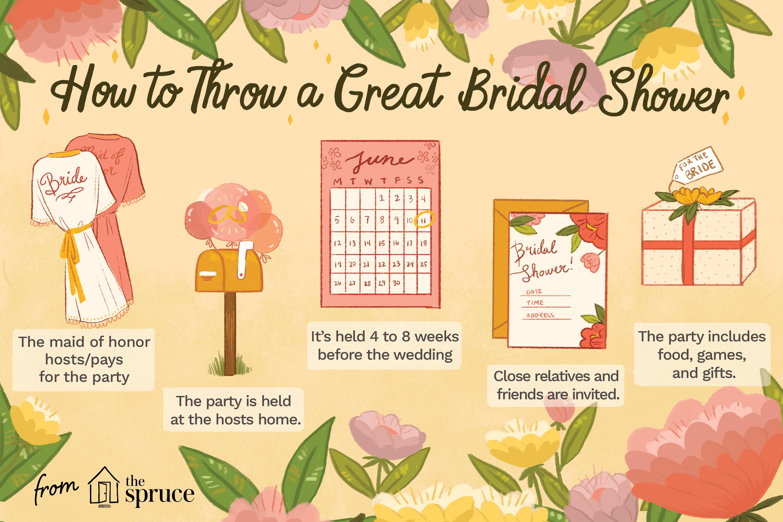bridal shower decoration ideas homemade.htm how to host a bridal shower  how to host a bridal shower