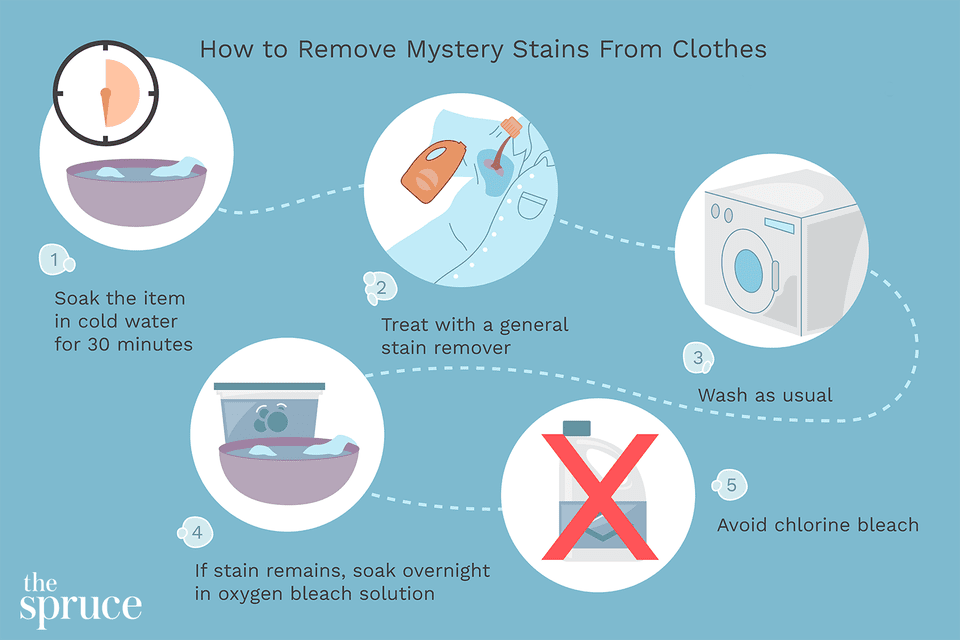 How to Remove Mystery Stains From Clothes