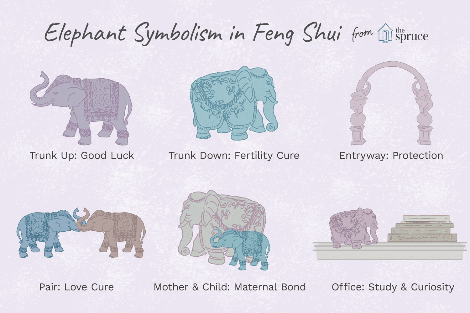 Uses And Placement Of The Elephant Symbol In Feng Shui