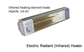 Infrared Radiant Electric Heater