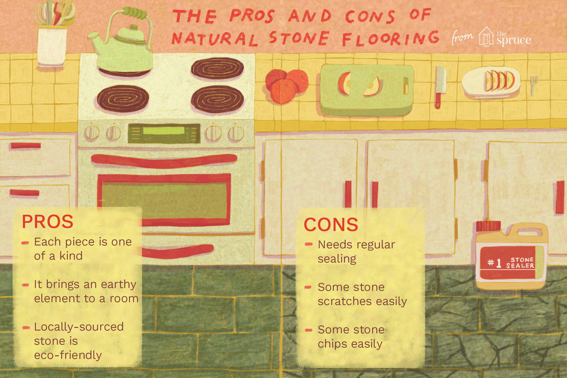 pros and cons of natural stone flooring illustration