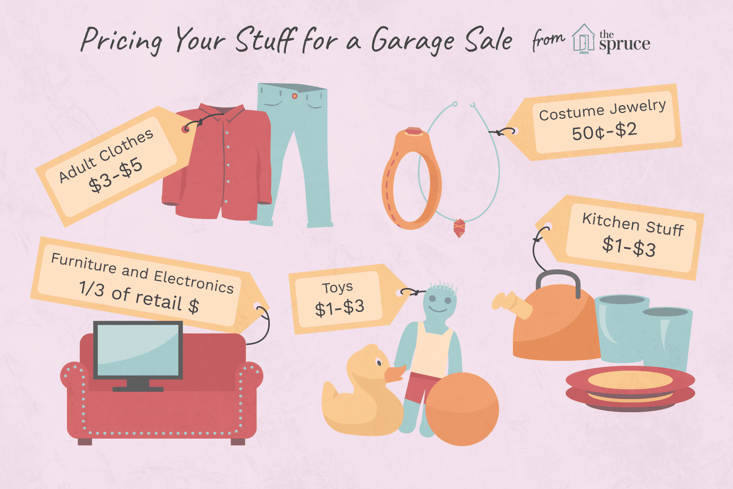 The Do S And Don Ts Of Garage Sale Pricing