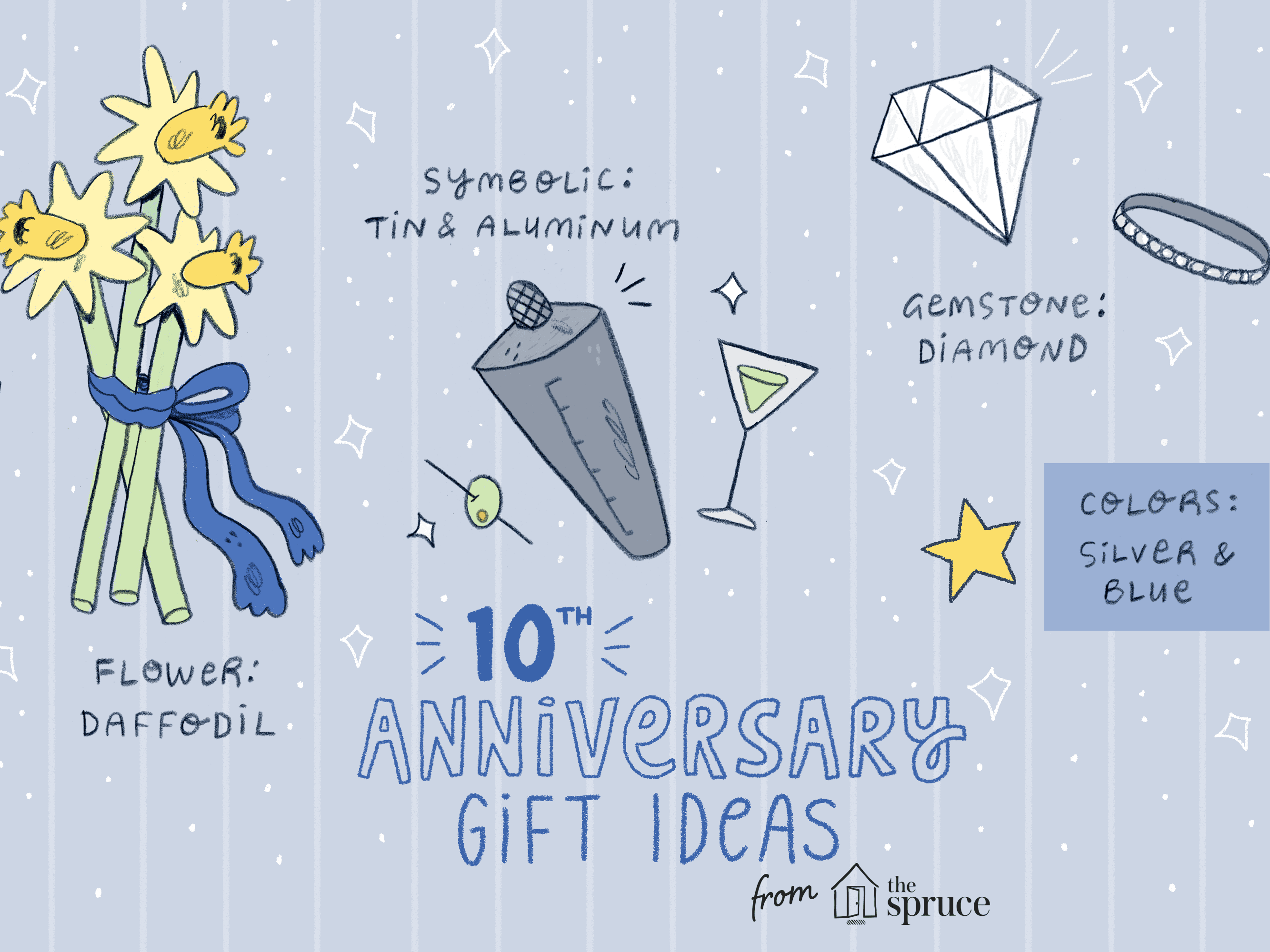 10 Year Wedding Anniversary Gift Ideas