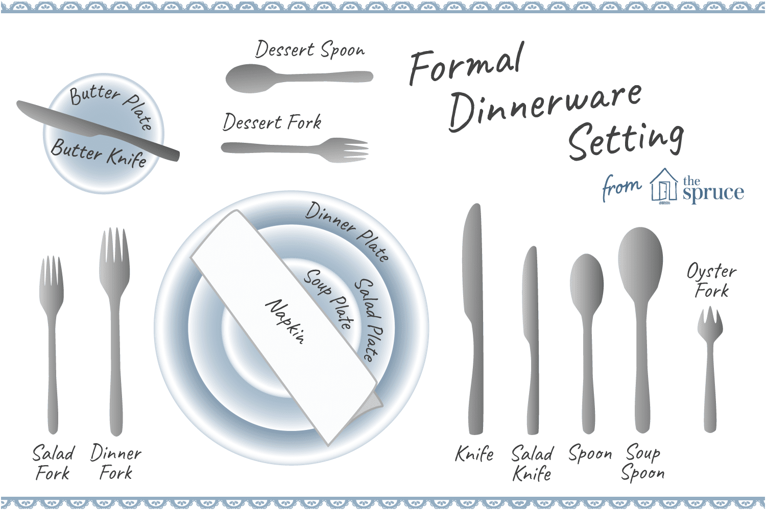 Ilration Of Formal Dinnerware Setting And Utensil Placement