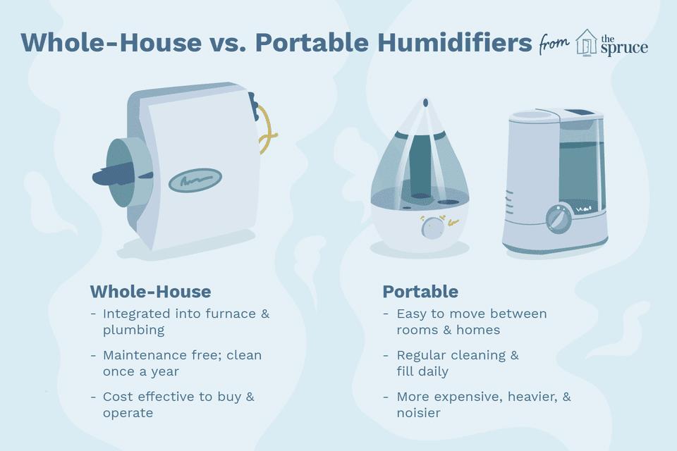 Whole-House vs. Portable Humidifiers