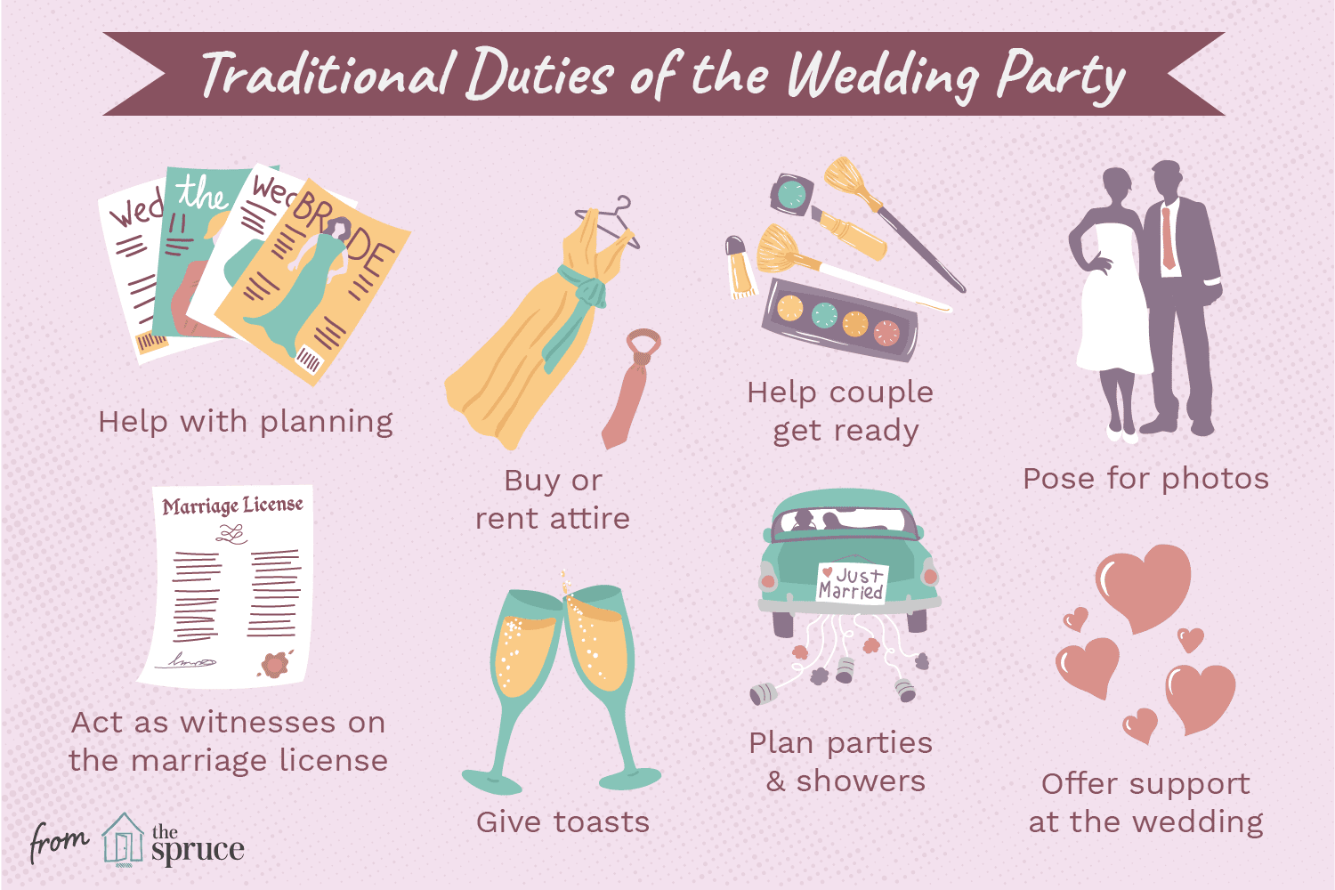 Wedding Party Roles And Responsibilities
