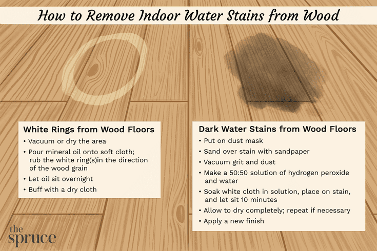 How To Remove Indoor Water Stains From Wood, Removing White Stains From Wood Furniture