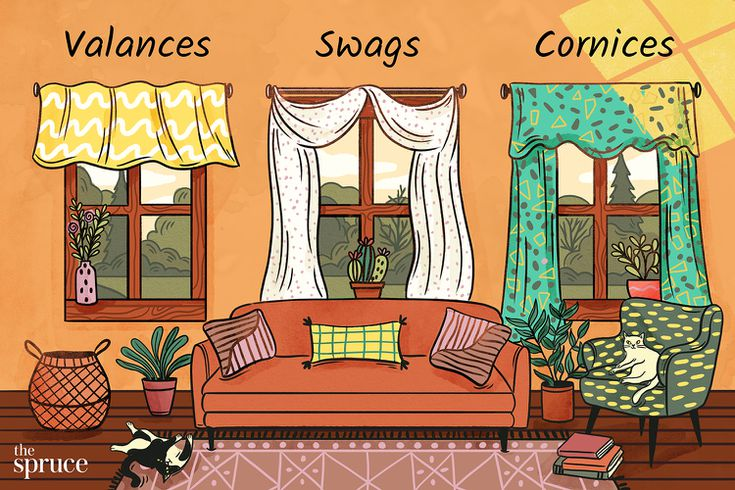 Differences Between Valances Swags, Living Room Curtains With Valance