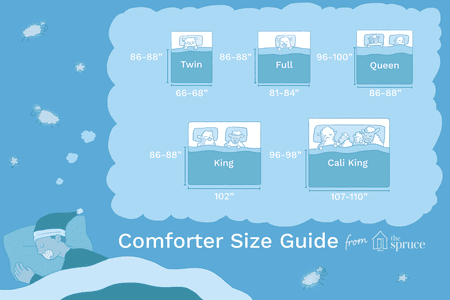 king size comforter measurements What You Should Know About Bed Comforter Sizes king size comforter measurements