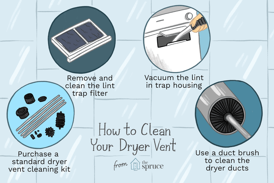 illustration of how to clean your dryer vent