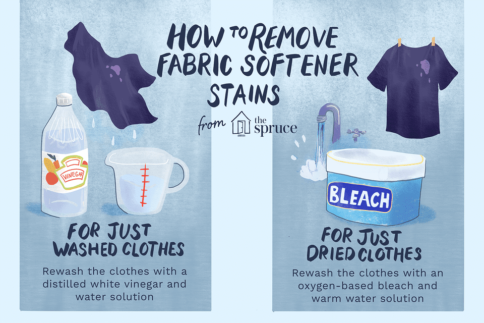How to remove fabric softener stains illustration
