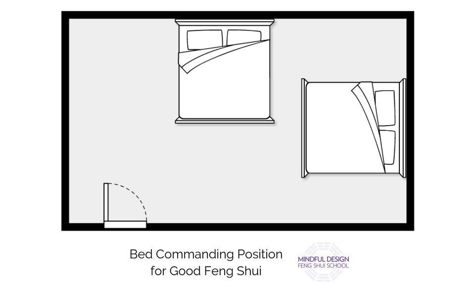 Feng Shui For Bedrooms Bed Positioning 3