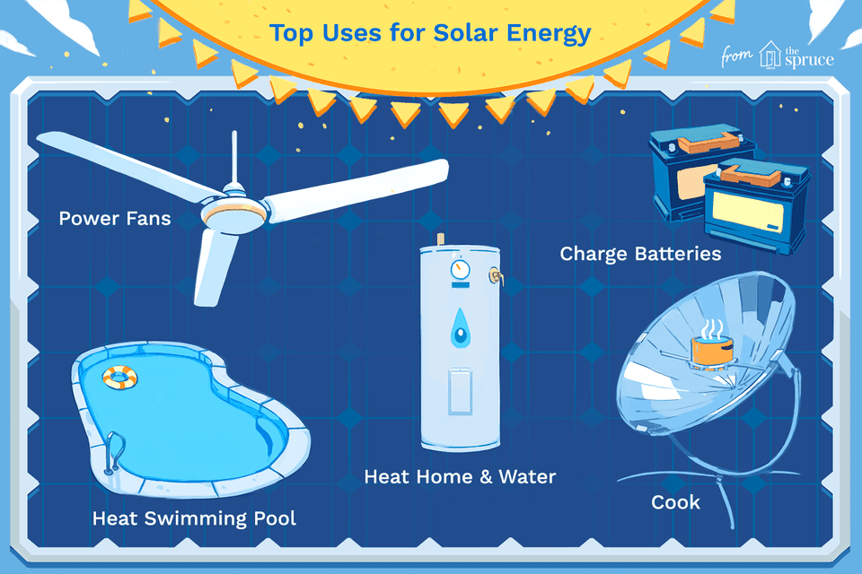 Uses for solar energy illustration