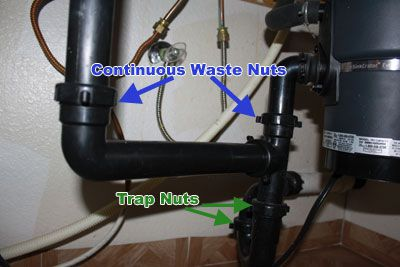 Disconnecting pipes for garbage disposal