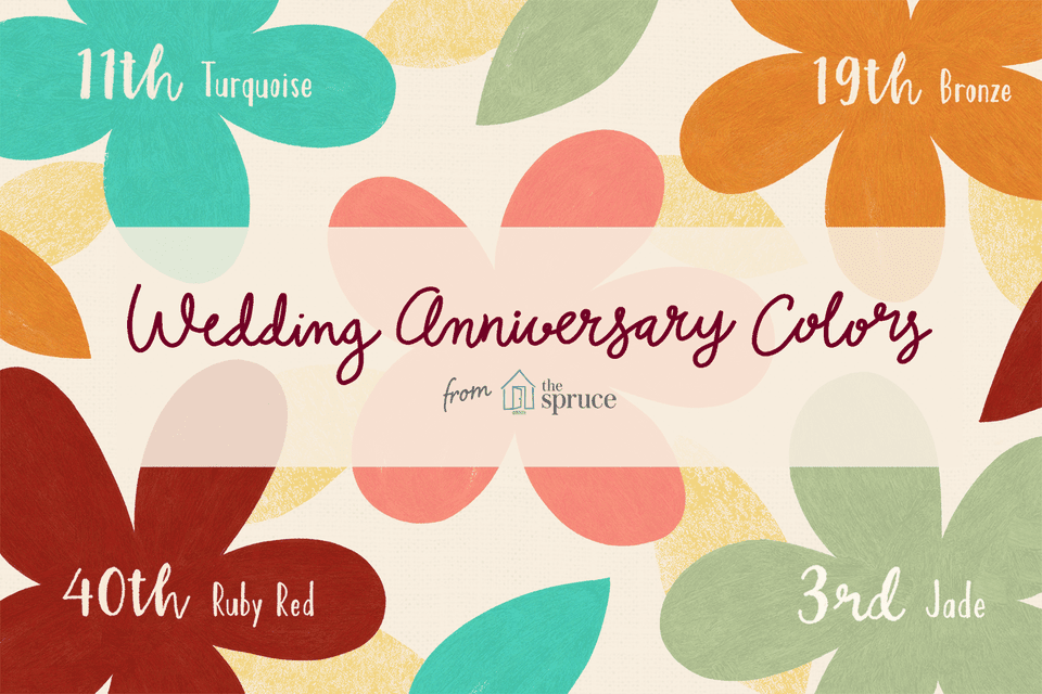 Illustration of wedding anniversary colors