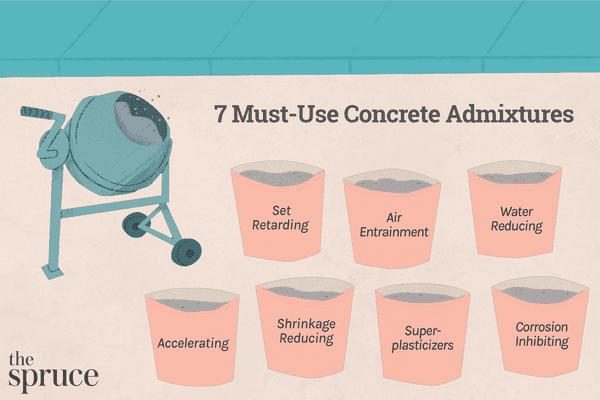 7 Concrete Admixture Types