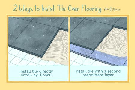 Vinyl Floor For Ceramic Tile, Can You Put Vinyl Tile On Concrete Floor