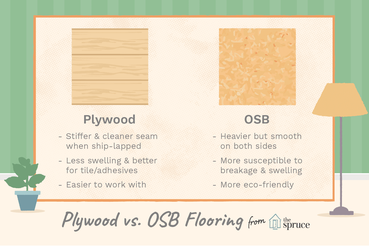 Plywood or OSB for Flooring?