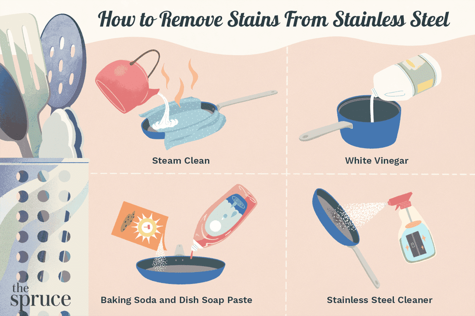How to Remove Stains From Stainless Steel