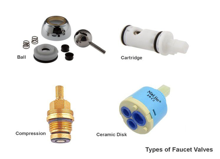 tTpes of faucet valves