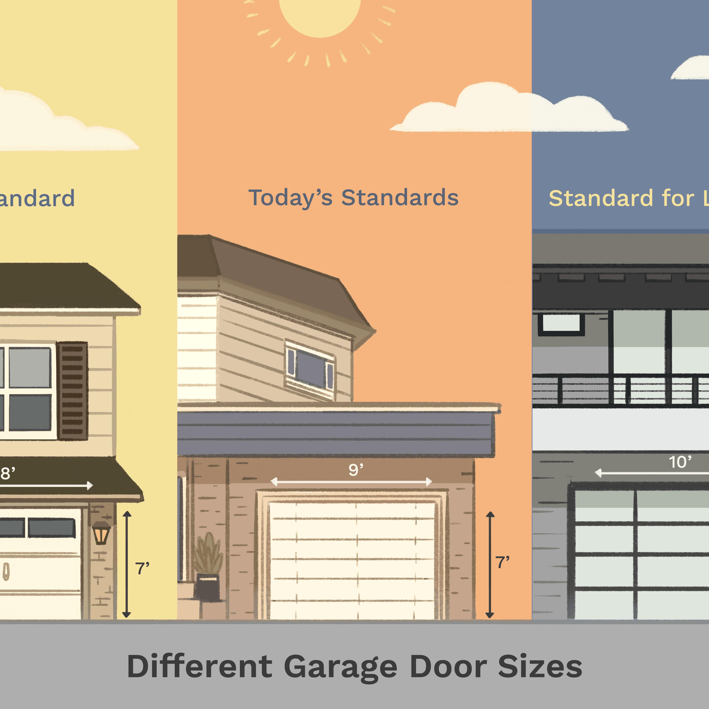 Guide To Garage Door Sizes