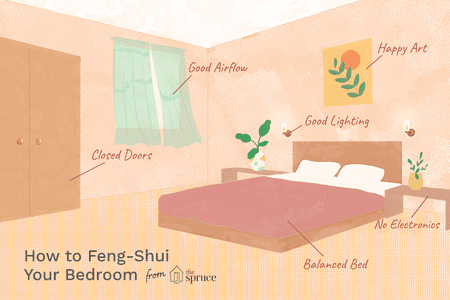 How To Feng Shui Your Bedroom Simple Lights In The Bedroom Concept Property