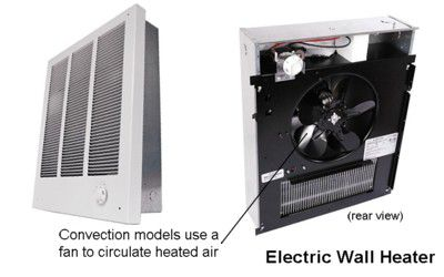 Types Of Home Electric Heaters