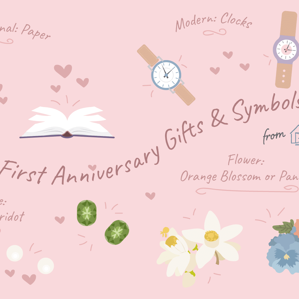 First Wedding Anniversary.1st Wedding Anniversary Ideas And Symbols