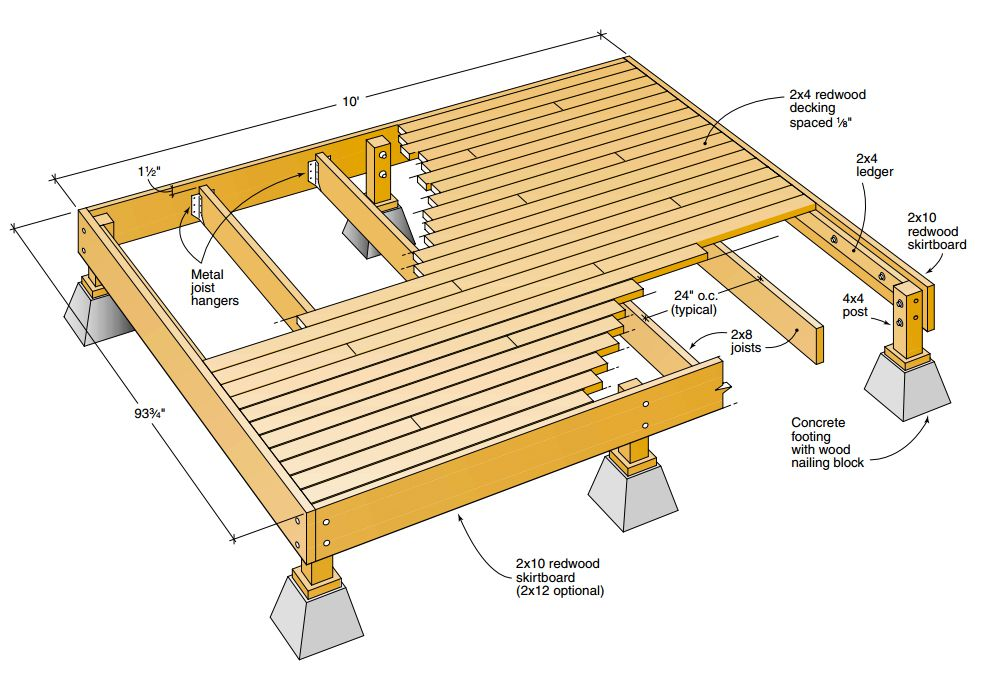 9 Free Do-It-Yourself Deck Plans