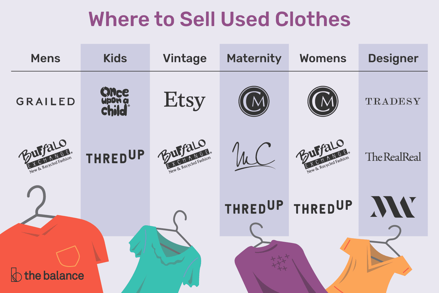 Where to Sell Used Clothes for Men, Women and Kids