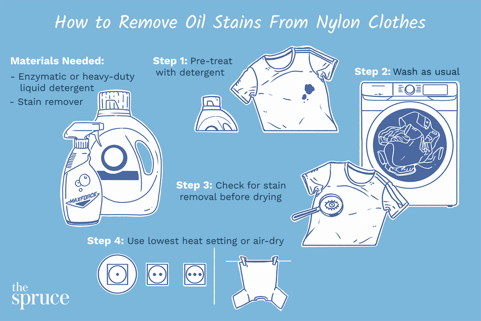 How to Remove Oil Stains From Nylon Clothes