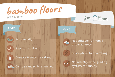 Illustration depicting pros and cons of bamboo floors 7973e4344