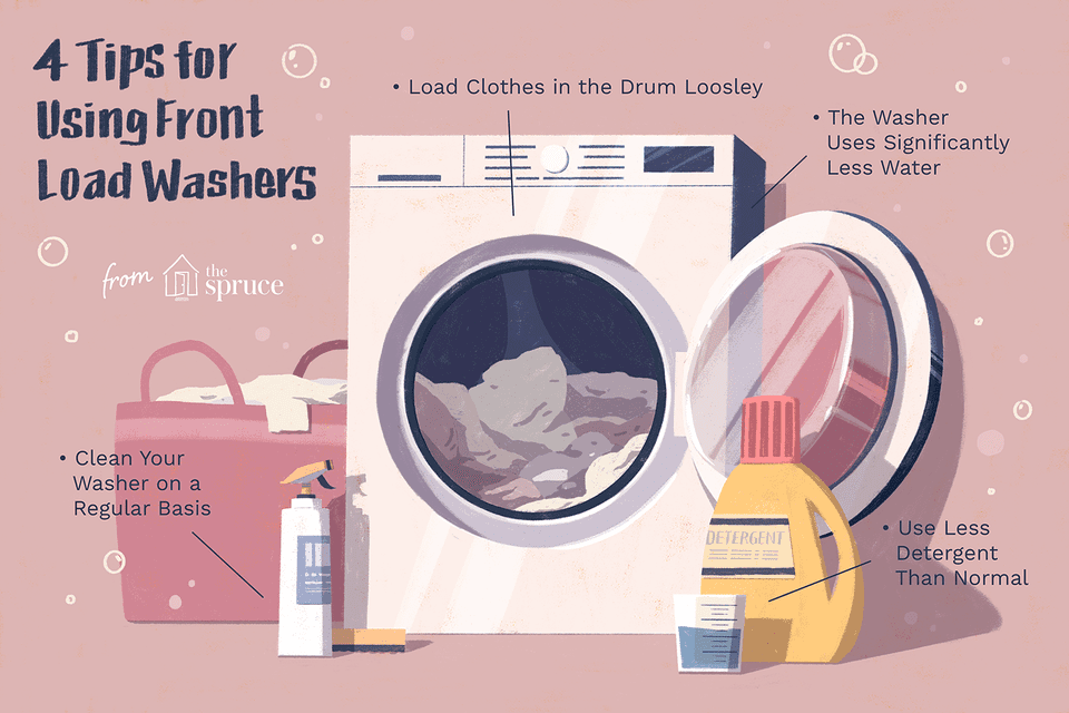 An illustration of a front-load washer with laundry detergent, basket and stain remover next to it