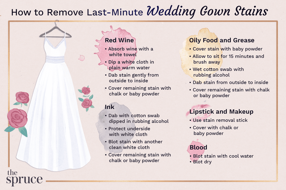 How to Remove Last-Minute Wedding Gown Stains