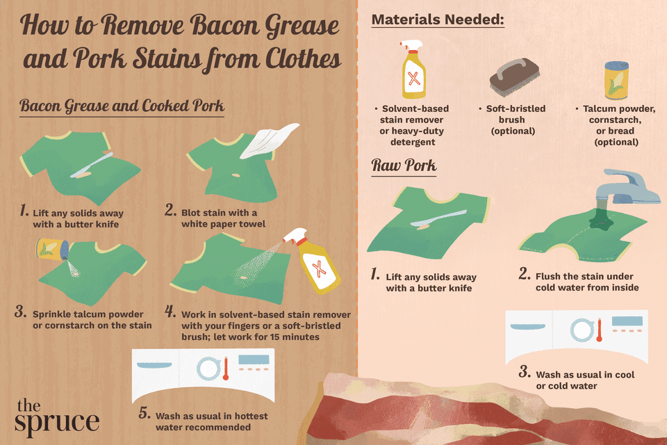 How to Remove Bacon Grease and Pork Stains From Clothes
