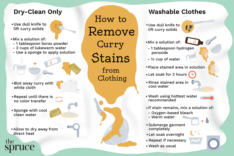 How to Remove Curry Stains From Clothing