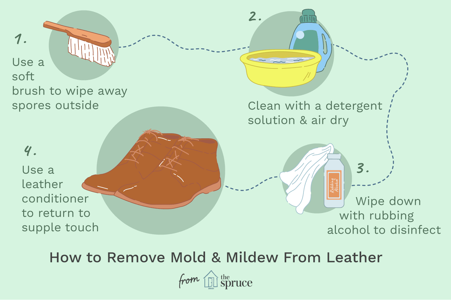 Remove Mold and Mildew From Leather Clothes and Shoes
