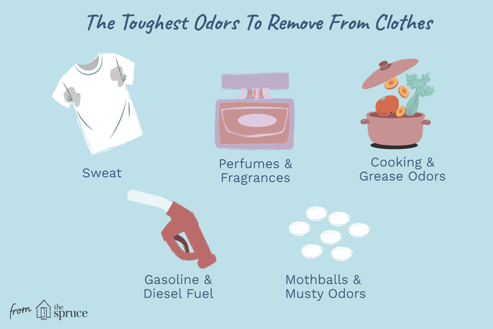 toughest odors in clothes