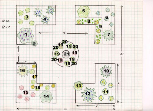 Flexible Design Plan For A Simple Formal Herb Garden