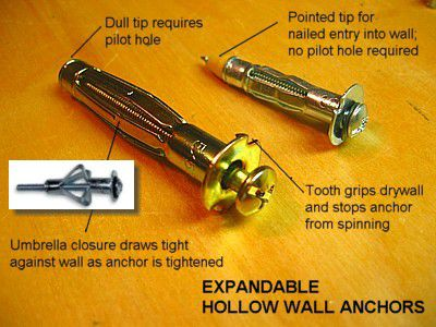 Using Anchors To Fasten Objects To A Wall