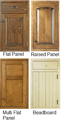 what does cabinet overlay matter - New Kitchen Cabinet Door