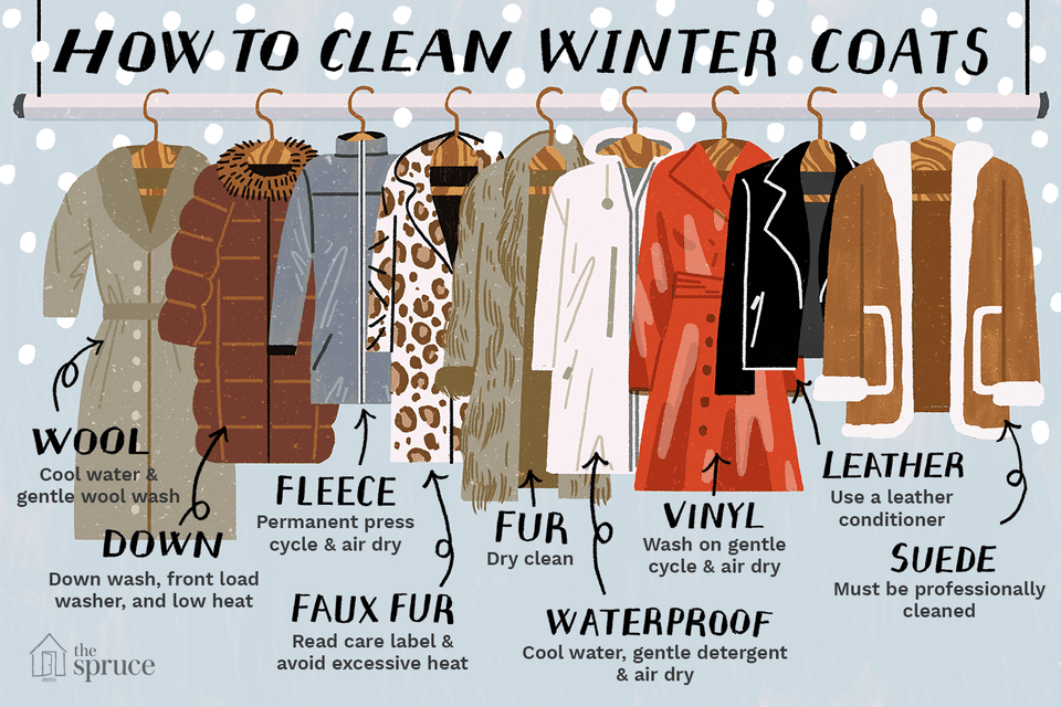How to clean 9 types of winter coats - Temperature to keep house in winter ...