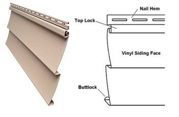 Vinyl siding profile diagram