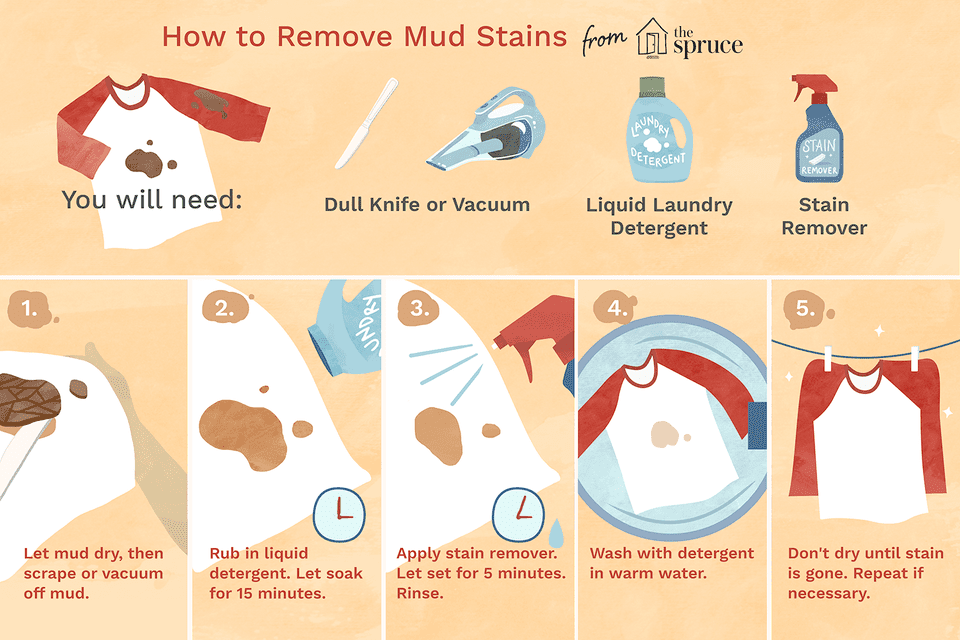 illustration of removing mud stains