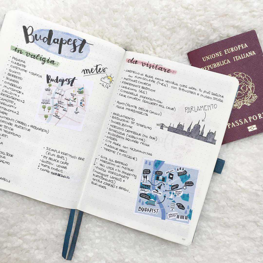 Travel plans in a bullet journal