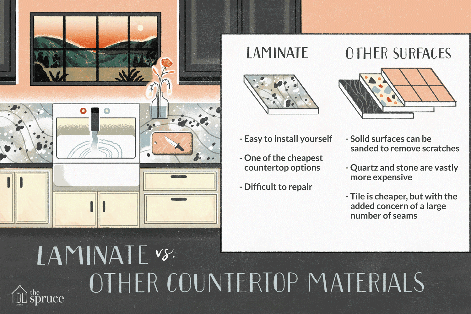 Why You Should Buy a Laminate Countertop for Your Kitchen or ...