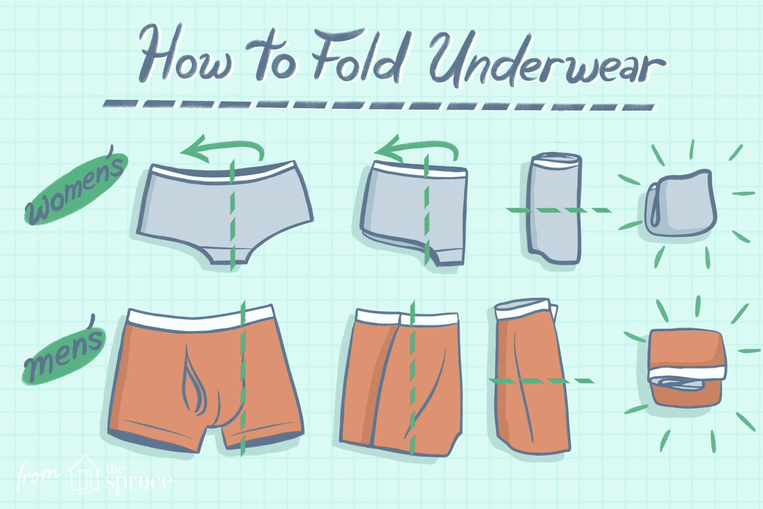 Illustration of how to fold underwear