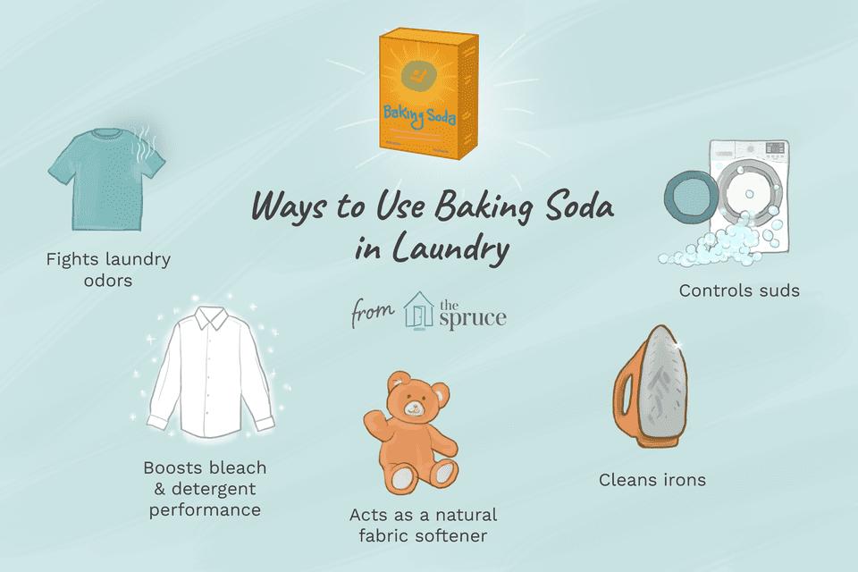 using baking soda in laundry